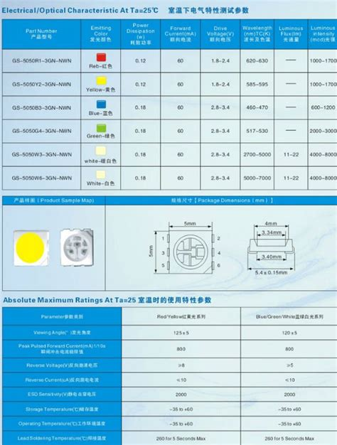 Chip Smd Led 5050 Green 520 530nm Hijau 5000 9000mcd 3 Diskon 5050 smd led specifications view 5050 smd led specifications guangmai product details from