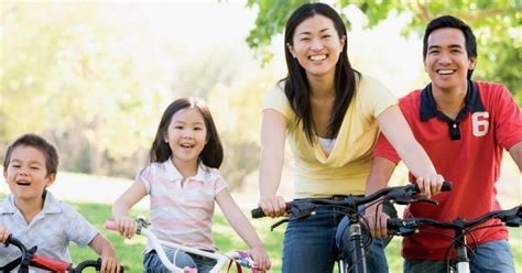 Cycling M A K how can cycling best contribute to personal wellbeing and