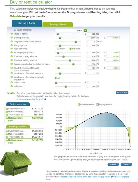 Kaltmiete Warmmiete Rechner by Pin Buying Vs Renting A Home And Ira Annuity Accounts On
