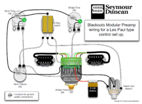 seymour duncan blackout modular pre install and review