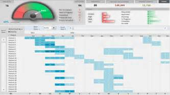 project portfolio template project portfolio dashboard template analysistabs