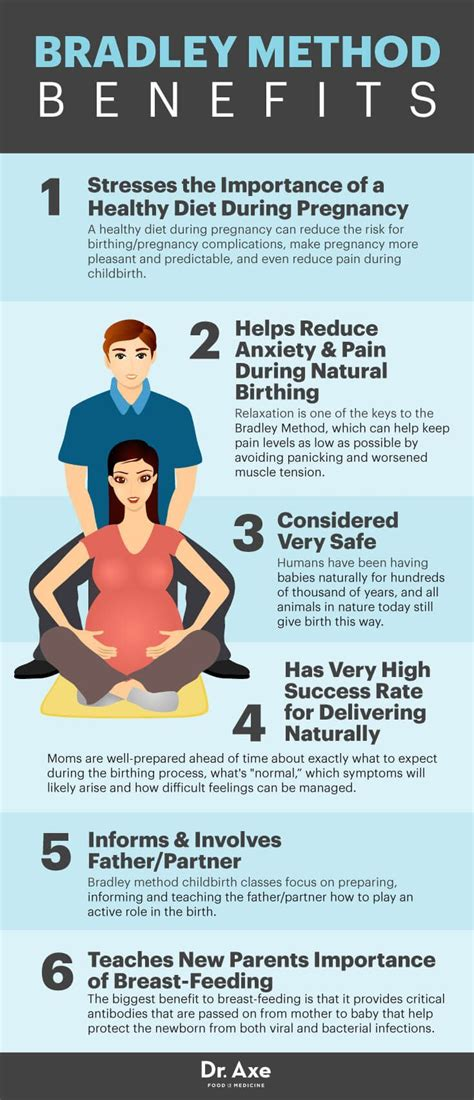can you have a natural birth after 2 c sections best 25 giving birth naturally ideas on pinterest
