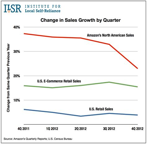 after 20 years congress may finally pass internet sales