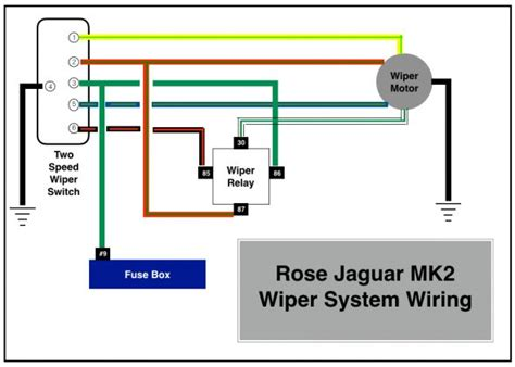 wiring diagram jaguar x type jaguar x type engine diagram