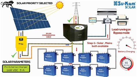 grid tie solar system wiring diagram wiring diagram