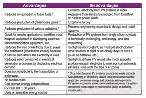 Advantages Of Using Electric Vehicles Powered By Fuel Cells Let The Sun Shine Lesson Www Teachengineering Org