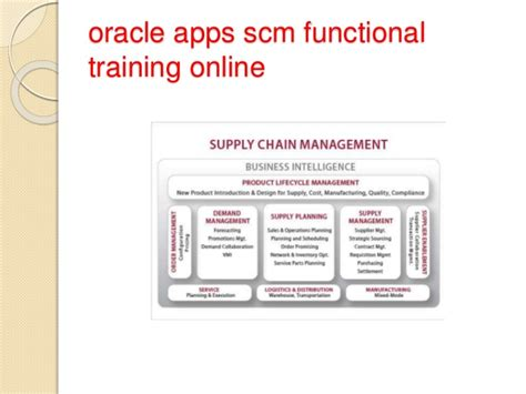 tutorial oracle class oracle apps scm functional training one to one session