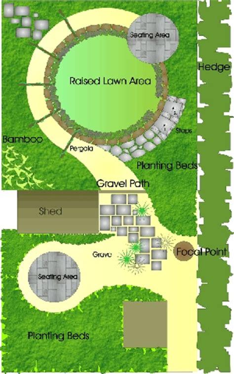 design your backyard online garden design online