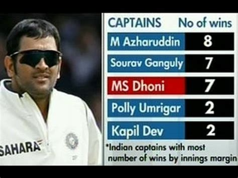 Ms Records Ms Dhoni Beats Azharuddin S Record Highest Scoring Odi Captain