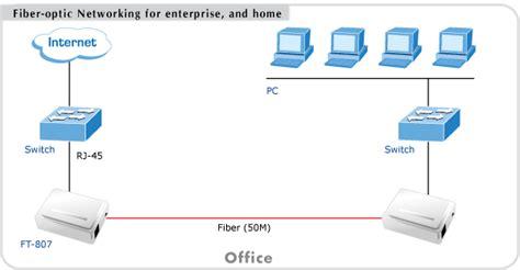 iris thermostat wiring diagram iris get free image about