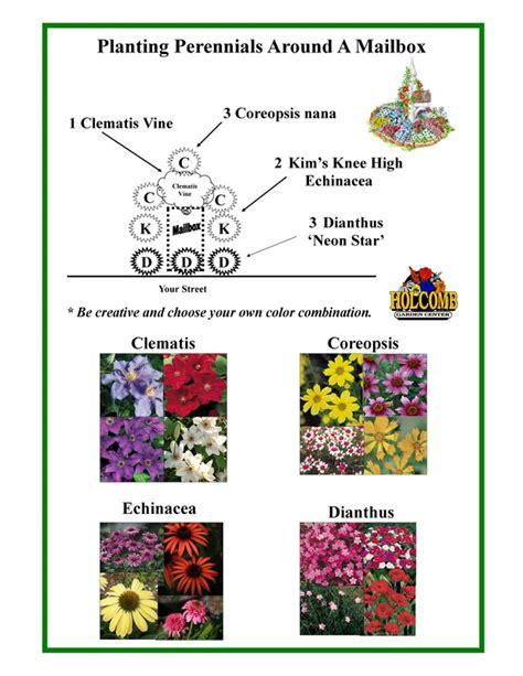 Garden Club Speaker Ideas Garden Club Program Ideas Garden Club Ideas Programs