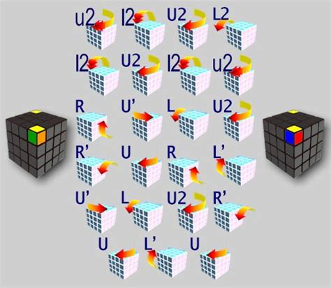solving 4x4 rubik s cube tutorial rubiks revenge pairing up the edges hubpages