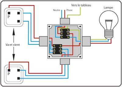 Norme électrique Maison Individuelle 4320 by Circuit Electrique Maison Schema Electrique Lectrique