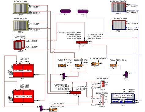3 wire 140 alternator wiring diagram get free image