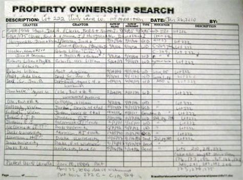 Chaign County Property Records Chain Of Title Abstract Ers Environmental Record Search