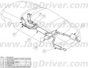 Jaguar X Type Exhaust System Diagram Map Sensor Location Jaguar S Type Get Free Image About