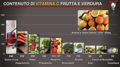 alimenti ricchi di vitamina c vitamina c alimenti quali sono i pi 249 ricchi project