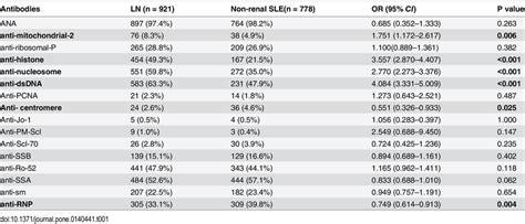 sle company profile template pdf profile sle impremedia net