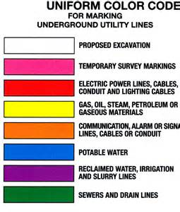 color code for utility marking locating underground cables residential walton emc