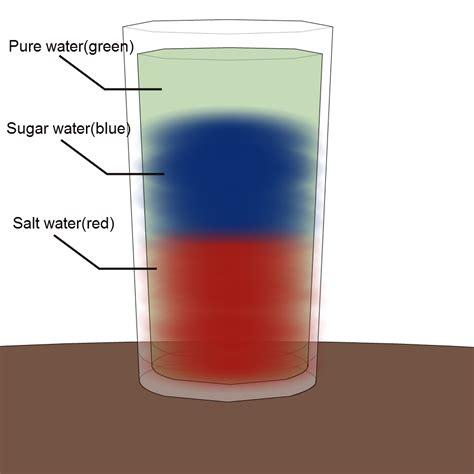 density sugar salt and pure water by erikabanuelos