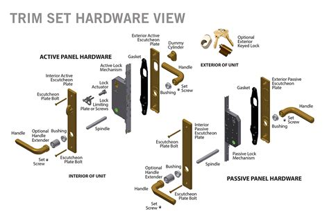 diagram of door knob parts how to repair a doorknob house restoration products