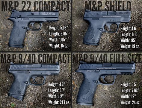 Smith & Wesson M&P 22 Compact Pistol   A Review