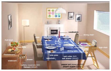 dining room furniture vocabulary list myenglishteacher