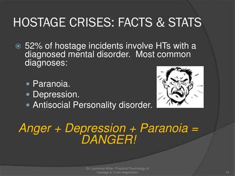psychological aspects of crisis negotiation books ppt practical psychology of hostage and crisis