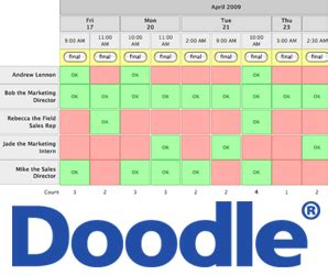 how to use doodle to schedule meetings speechtechie technology apps and lessons for slps and