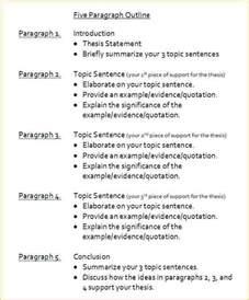 Paragraph Template Pdf by 5 Paragraph Essay Outline Pdf Business