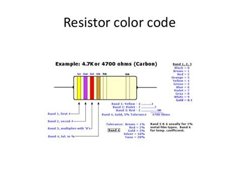 resistor colour code generator intro to electronics design