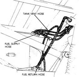 Fuel System Jeep Yj Jeep Tj Fuel Line Diagram Jeep Free Engine Image For