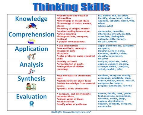 pattern analysis skills challenges charts thinking skills chart
