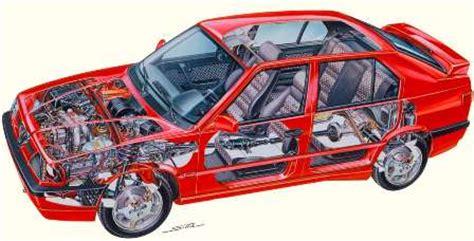 auto innovations architecture automobile