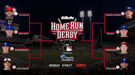 home run derby contestants announced mlb