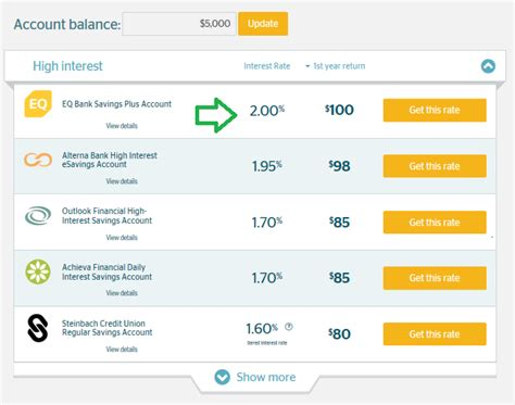 highest interest rate savings investing pursuits how to get high yield in savings account