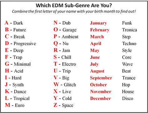 sub genres of house music which edm sub genre are you electronic dance music edm know your meme