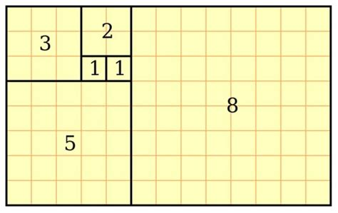 golden section grid the golden ratio in architecture