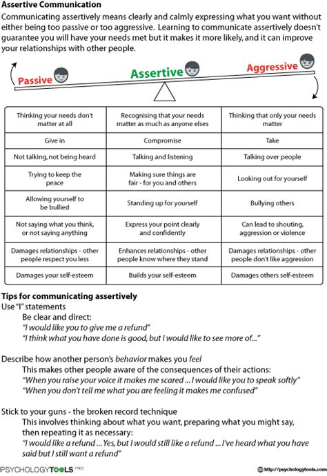 printable assertiveness quiz passive assertive aggressive worksheet the best and most