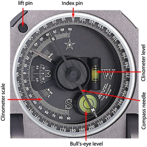 Brunton Compass Manual Epub