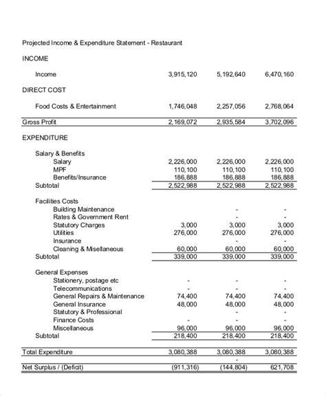 28 restaurant income statement restaurant monthly profit