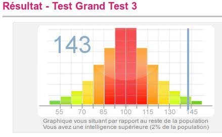 par test exp 233 rience statistique sur 9 tests de qi jpcmanson