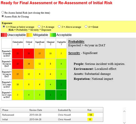 Aviation Safety Management Systems Sms April 2015 Aviation Risk Assessment Template