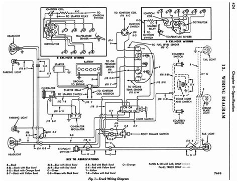 wire diagram   headlight switch ford truck enthusiasts forums
