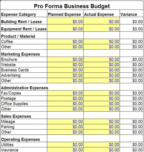 Business Budget Templates pro forma business budget template pro forma business