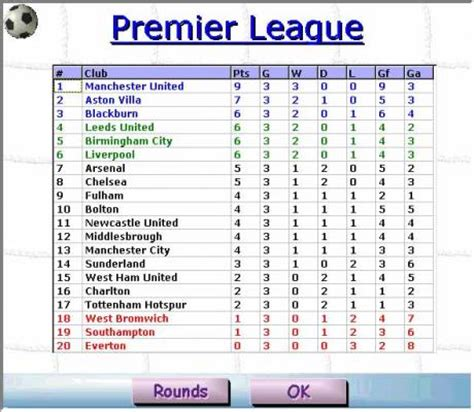 epl table since 2000 actual coach realistic soccer game software manager