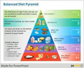 10 best images of balanced diet chart healthy plate balanced diet food pyramid and