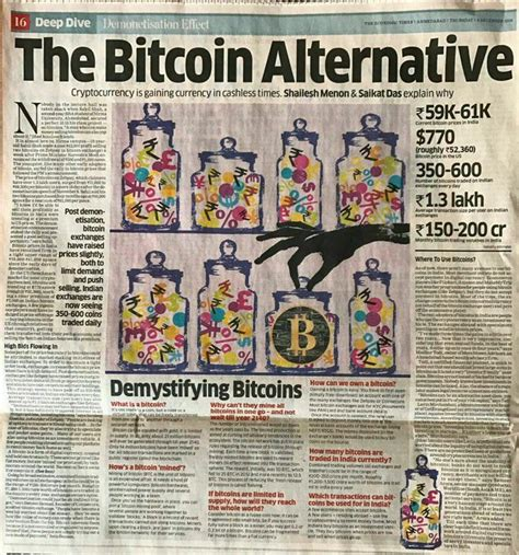 bitcoin news today indian mainstream media covers bitcoin actively amid gold