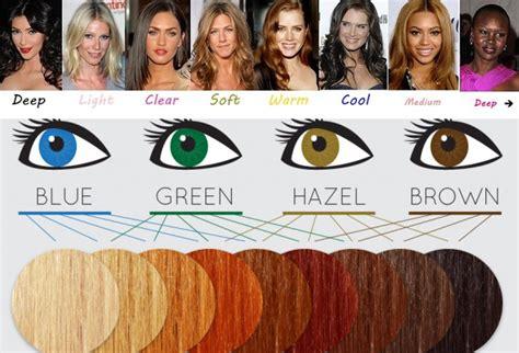 test colore capelli adatto tagli capelli 2016 colore capelli giusto