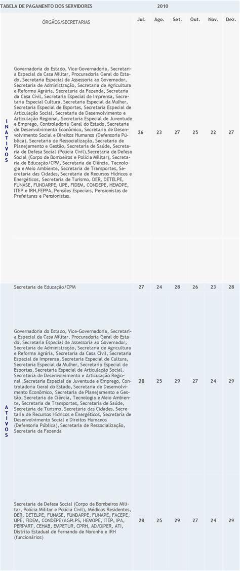 tabela de pagamentos dos servidores municipais de recife 2016 blog do aurelio tabela de pagamento dos servidores do